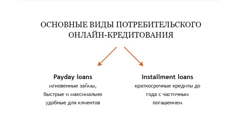 Кредит в один клик, или Развитие международного рынка кредитования